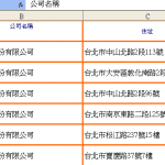網頁表格資料轉至 MS Excel 方法
