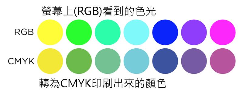 色光轉換色料